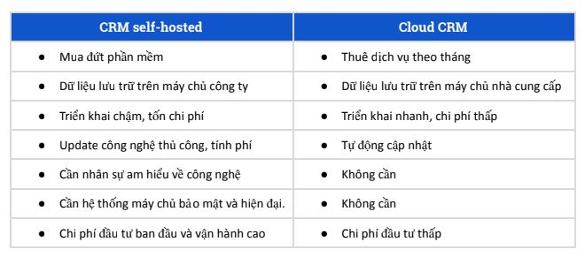 So sánh Cloud CRM và Seft-host CRM