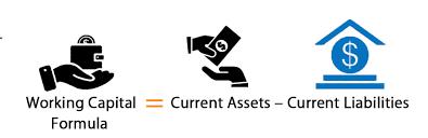 chỉ số tài chính 3