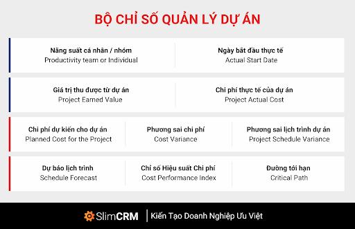 quản lý dự án 1